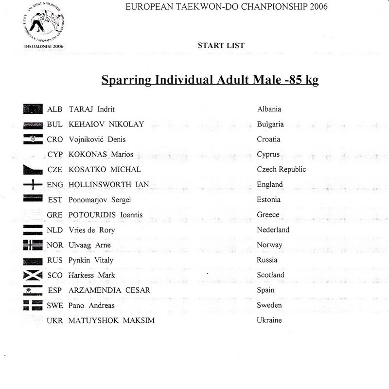 Sparring Individual Adult Male -85 kg