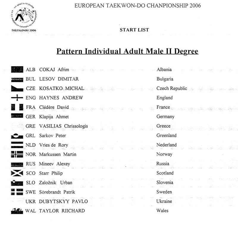 Pattern Individual Adult Male II Degree